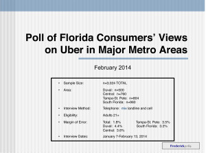 UBER-POLL-GRAPHIC